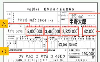 源泉徴収票 - How To Calculate Income Tax