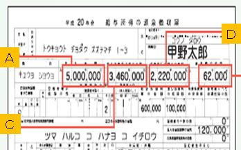 所得控除額 - How To Calculate Income Tax